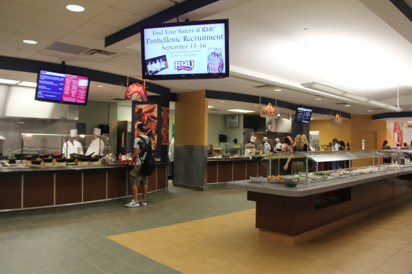 Dining dollars to expire at end of semester