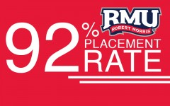 RMU claims 92 percent placement within one year