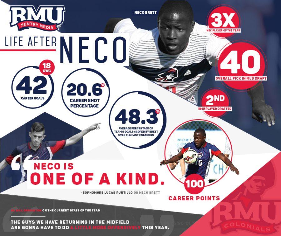 2016 Men's Soccer season preview, factoring in the loss of Neco Brett.