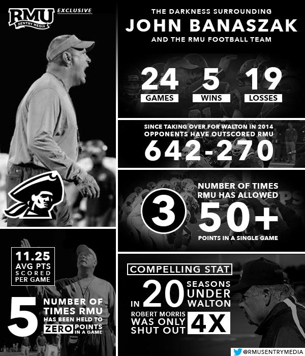 Banaszak_Infographic