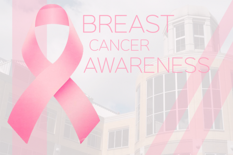 RMU goes pink for breast cancer awareness