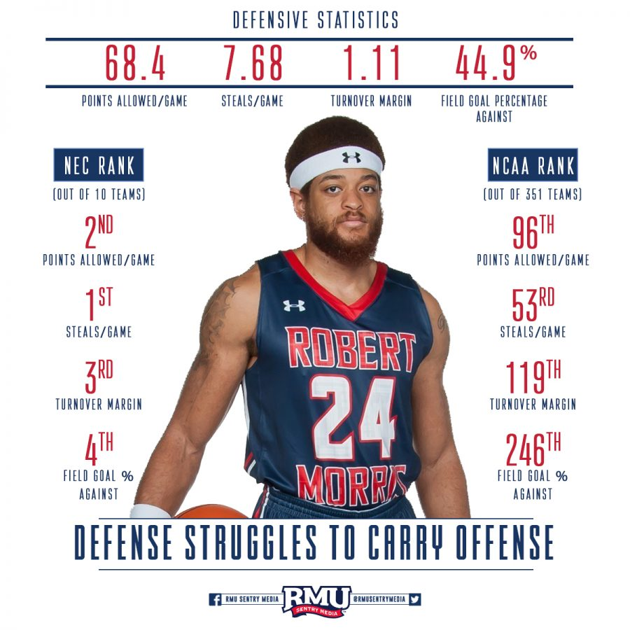 BASKETBALL-DEFENSE-INFOGRAPHIC