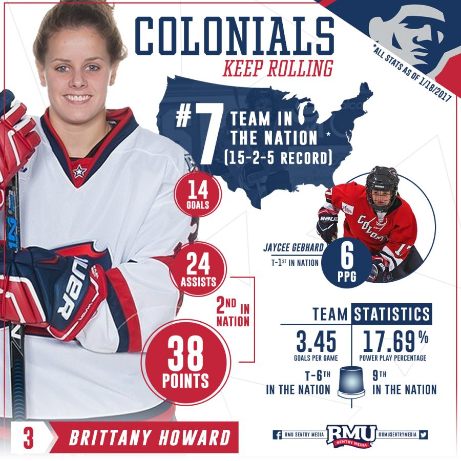 Womens_Hockey_Infographic