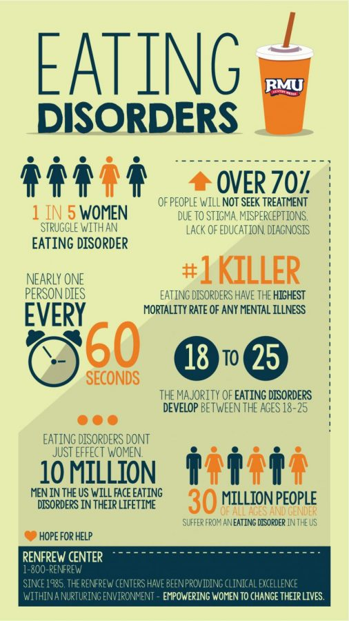 Eating-Disorders-Infographic