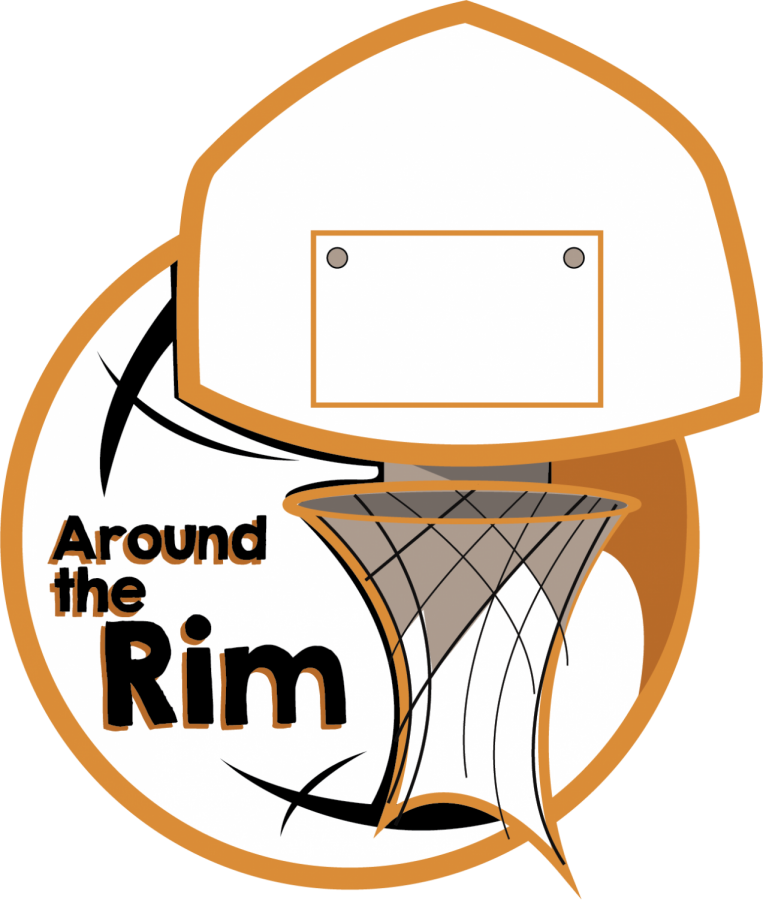Around the Rim: RMU's Kryptonite