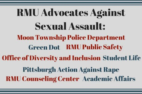 Sexual violence normalized on college campuses