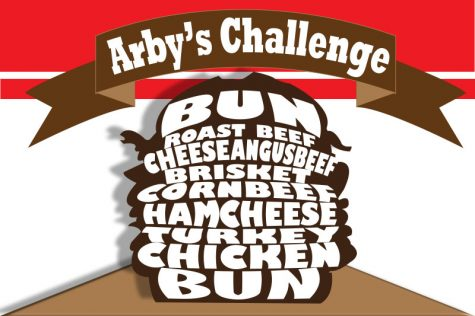 "Arby's ""Meat Mountain"" challenge"