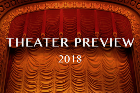 2018 RMU Colonial Theatre preview