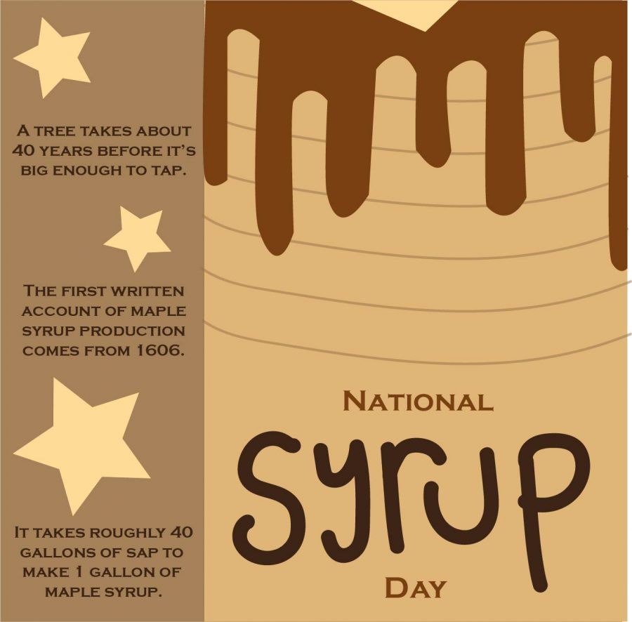 National Syrup Day