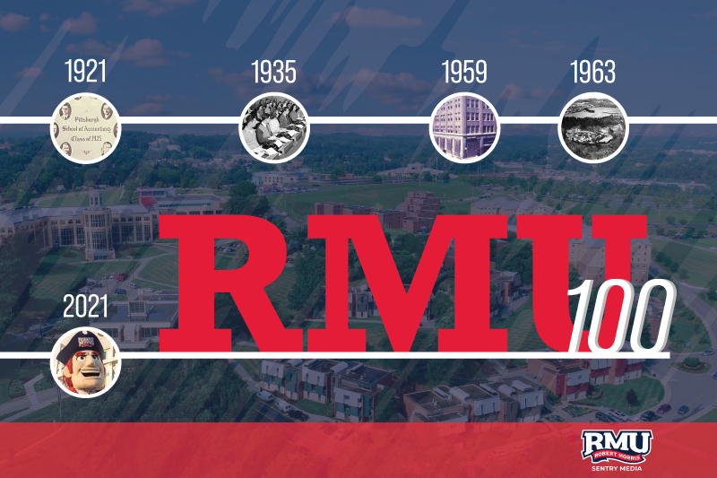 RMU 100: The Later Years